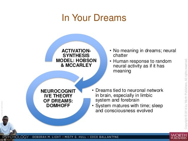 summary and issues around freuds theory of dreams and activation synthesis theory According to the activation-synthesis theory of dreaming, the source of a dream is neuronal firing in - 4497270.