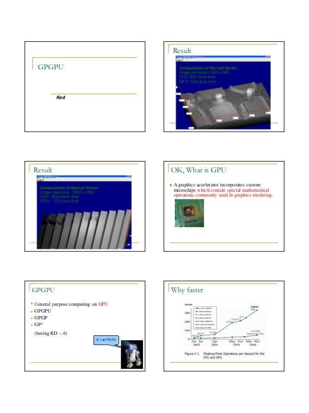 2010/2/251GPGPUKedResultComputation of Normal VectorImage resolution: 640 x 480CPU: 625 clock timeGPU: 125 clock timeResul...