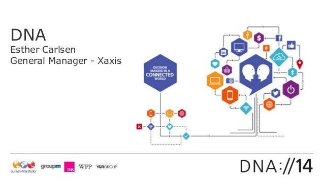 DNA Esther Carlsen General Manager - Xaxis