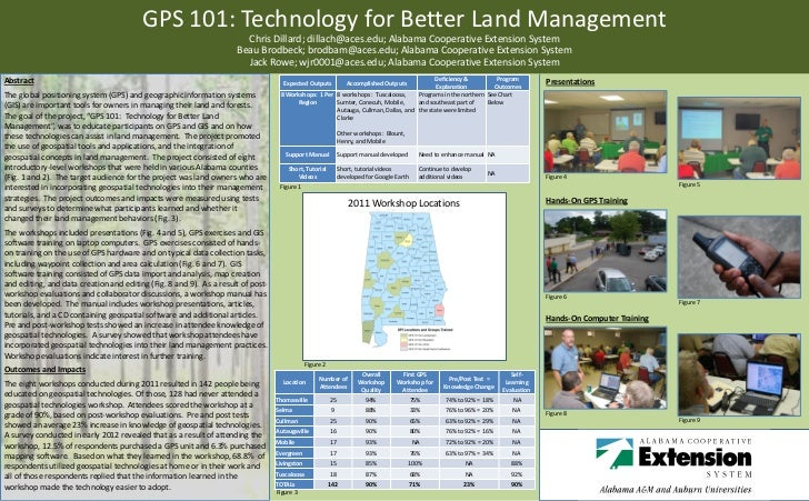 GPS 101: Technology for Better Land Management                                                                       Chris...