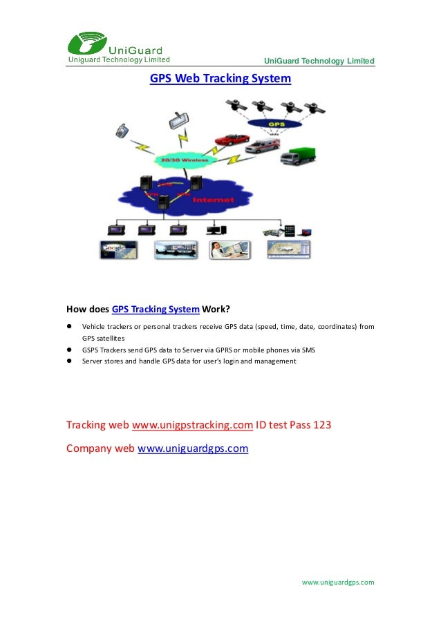 UniGuard Technology Limited  GPS Web Tracking System  How does GPS Tracking System Work?     Vehicle trackers or person...