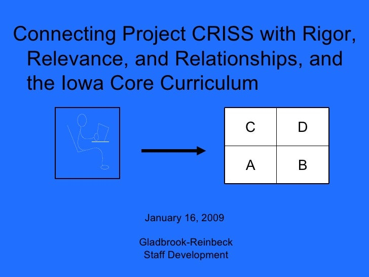 January 16, 2009  Gladbrook-Reinbeck Staff Development <ul><li>Connecting Project CRISS with Rigor, Relevance, and Relatio...