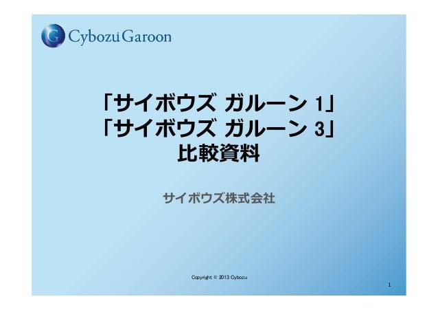 「ガルーン 1」/「ガルーン 3」比較資料