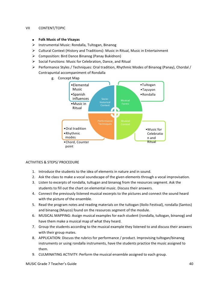 skills worksheet concept mapping