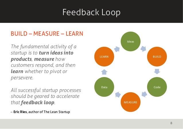 Continuous Feedback Loop Feedback Loop 8 Ideas Build