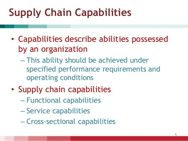 A Reference Model Based Design Of Supply Chain Management