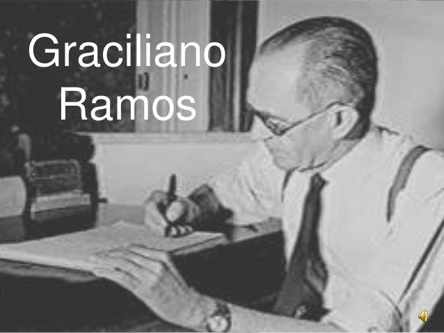Graciliano Ramos - Pesquisa 301