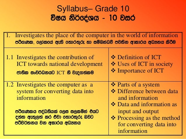 Syllabus– Grade 10 úIh ksrAfoaYh - 10 jir 1. Investigates the place of the computer in the world of information mrs.Kl, f,...