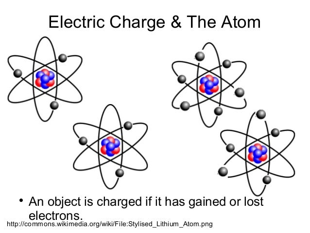 Electric Charge & The Atom  An object is charged if it has gained or lost electrons. http://commons.wikimedia.org/wiki/Fi...