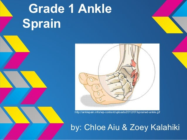 Grade 1 AnkleSprain        http://anklepain.info/wp-content/uploads/2012/07/sprained-ankle.gif       by: Chloe Aiu & Zoey ...