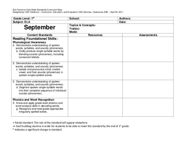 ELA Common Core State Standards Curriculum Map Designed by CSS Taskforce – Curriculum, Instruction, and Evaluation (CIE) S...