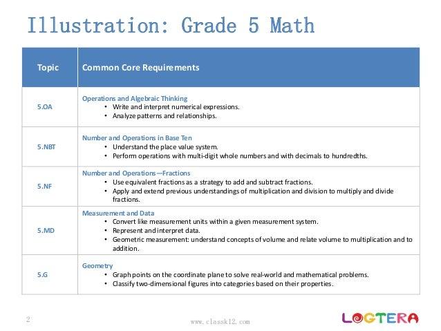 Pattern Worksheets Number Pattern Worksheets Grade 5 Free – Grade 5 Math Patterns Worksheets