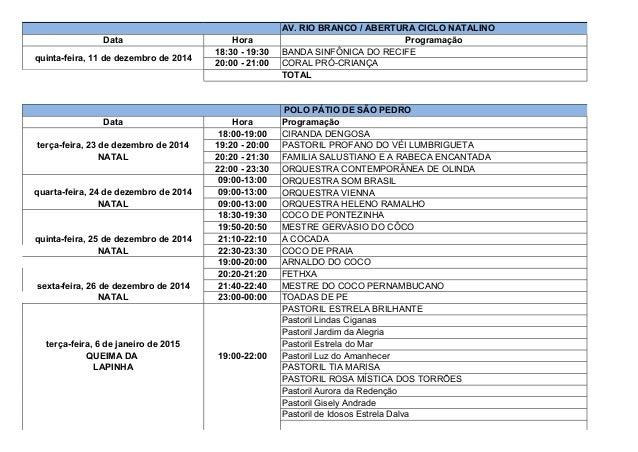 AV. RIO BRANCO / ABERTURA CICLO NATALINO  Data Hora Programação  quinta-feira, 11 de dezembro de 2014 18:30 - 19:30 BANDA ...