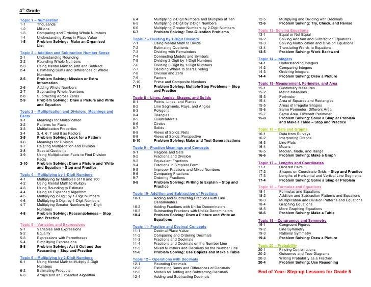 Envision Math 5Th Grade Worksheets – Envision Math Grade 2 Worksheets