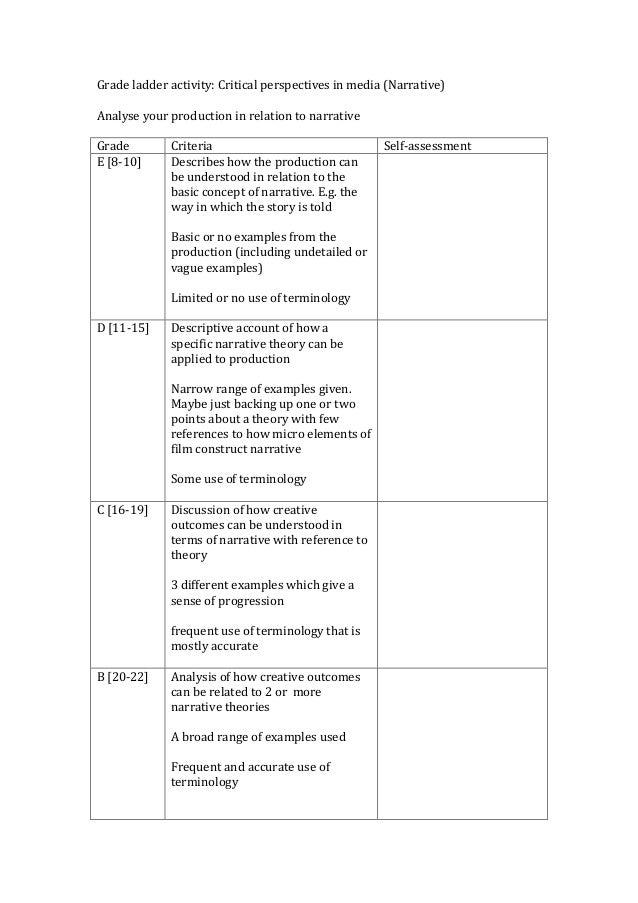 Grade ladder activity  a2 critical perspectives