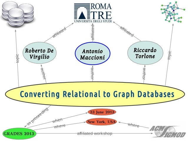 Converting Relational to Graph Databases