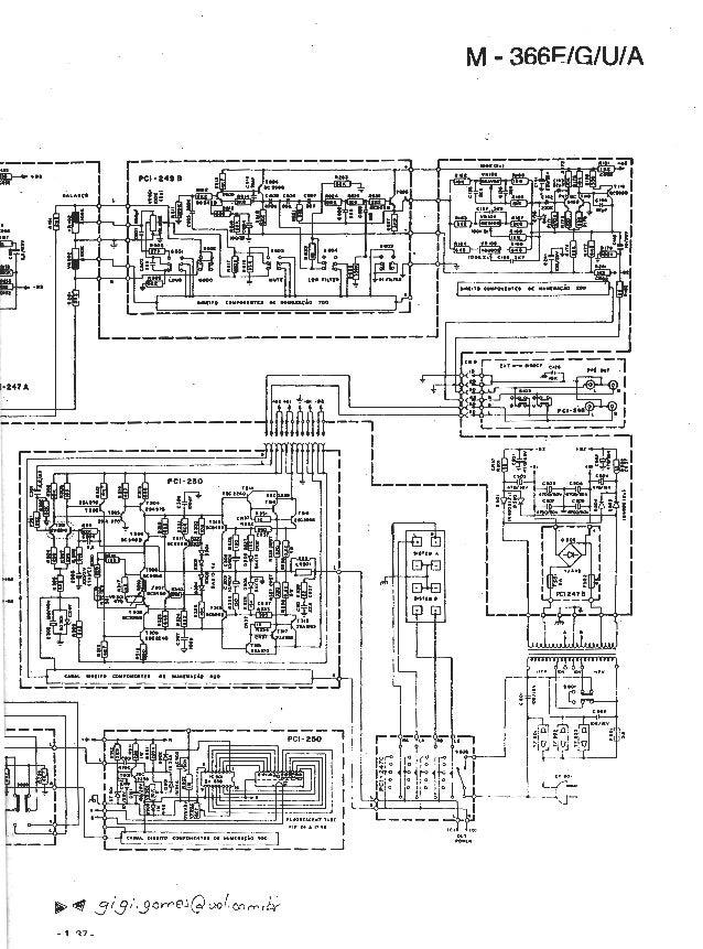 Gradiente energy e-400 manual