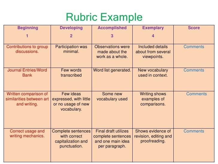 compare contrast essay grading rubrics