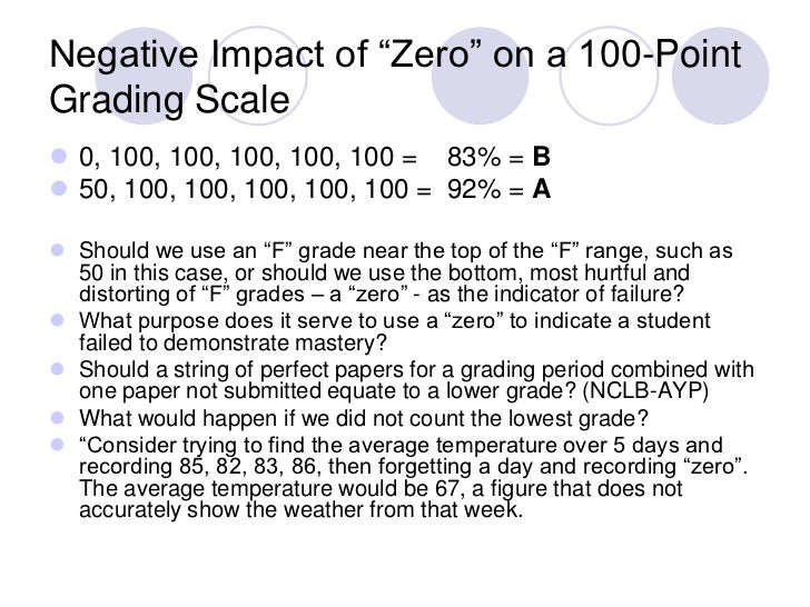 How much of an effect is taking 2 points off a grade on a paper?