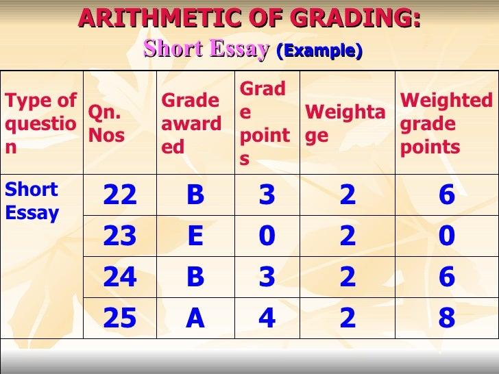 Essay grading scale