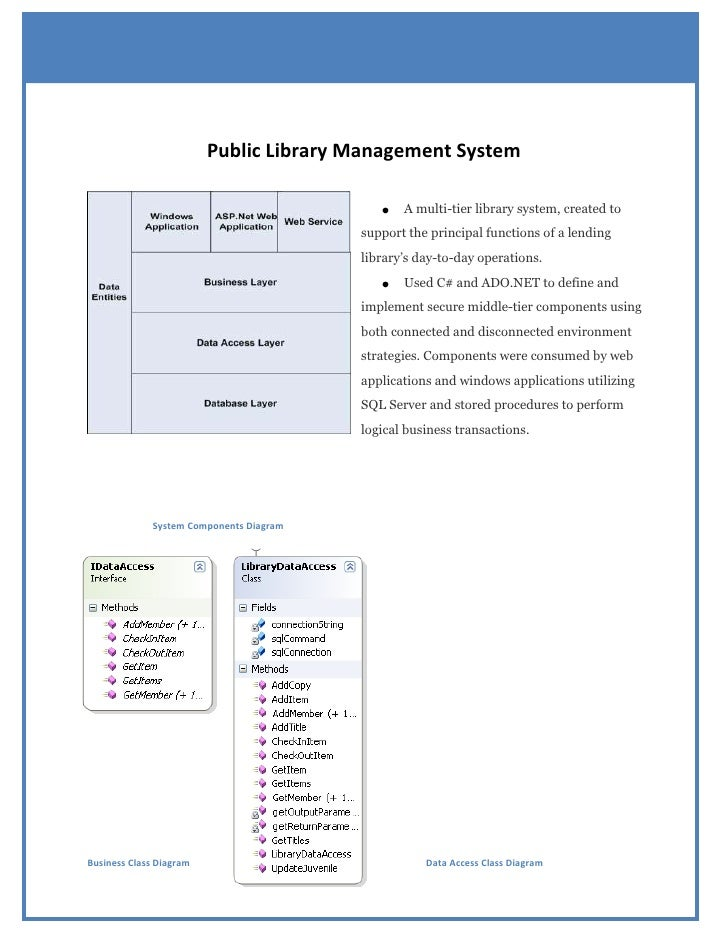 Public Library Management System <br />19050216144<br />A multi-tier library system, created to support the principal func...