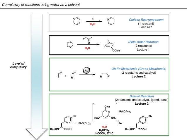 metathesis in water