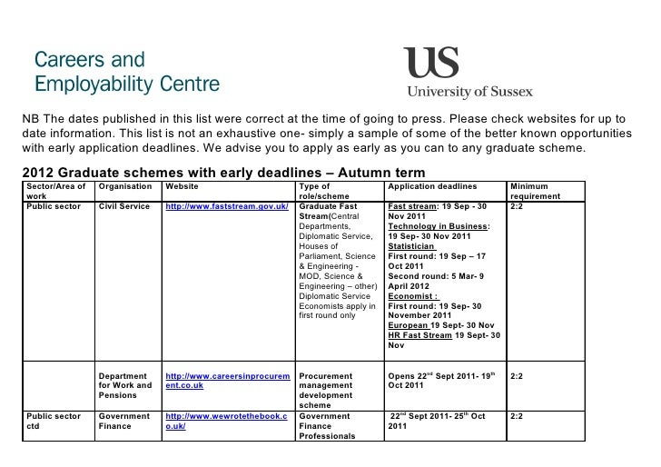 Graduate schemes with early deadlines 2012