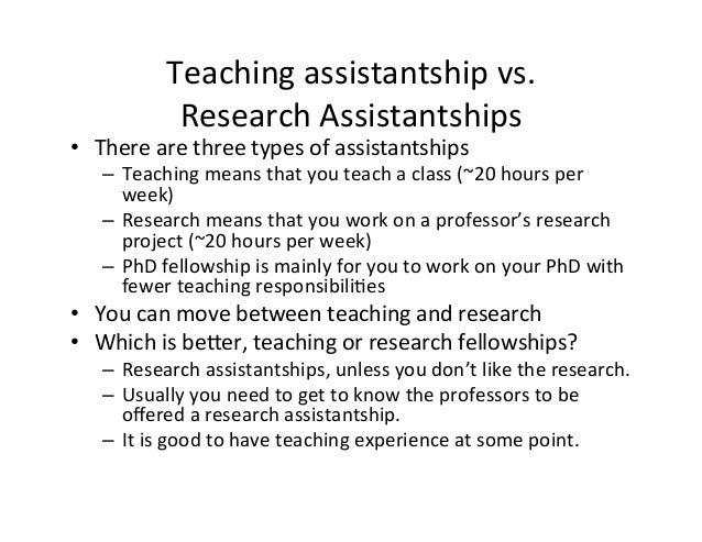 How do I contact graduate school professors?