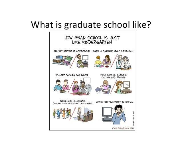 Whats grad school