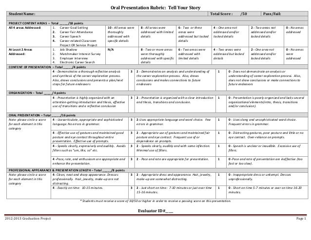 rubric for research paper outline