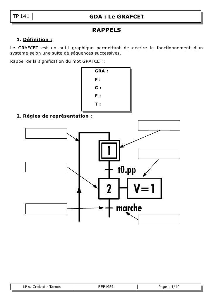 TP.141                            GDA : Le GRAFCET                                      RAPPELS     1. Définition : Le GRA...
