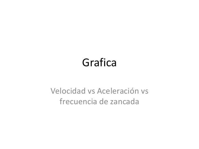 GraficaVelocidad vs Aceleración vs  frecuencia de zancada