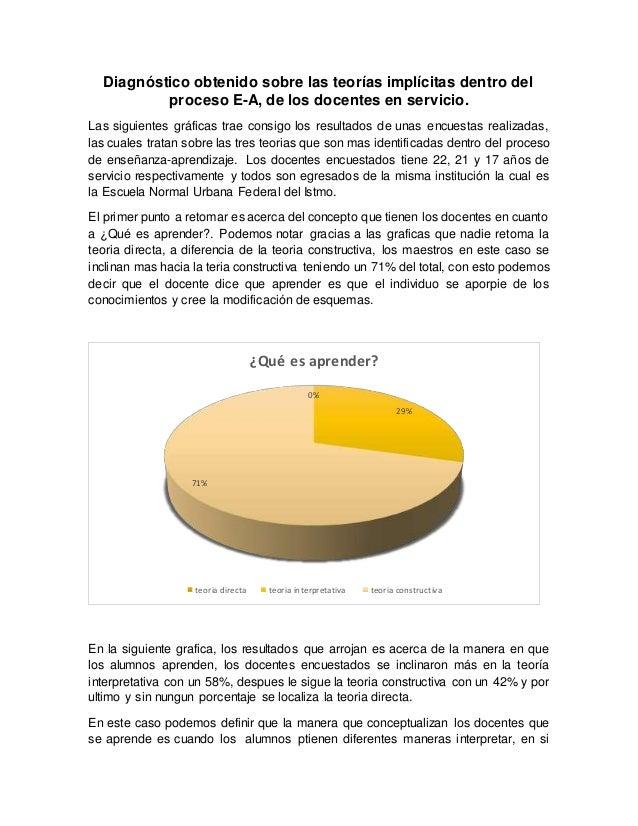 Diagnóstico obtenido sobre las teorías implícitas dentro del proceso E-A, de los docentes en servicio. Las siguientes gráf...