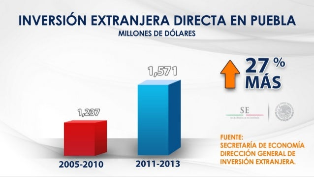Moreno Valle 3 Informe