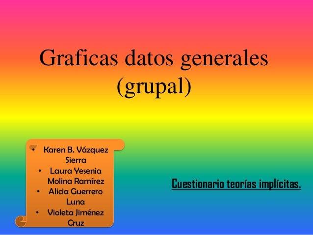 Graficas datos generales(grupal)Cuestionario teorías implícitas.• Karen B. VázquezSierra• Laura YeseniaMolina Ramírez• Ali...