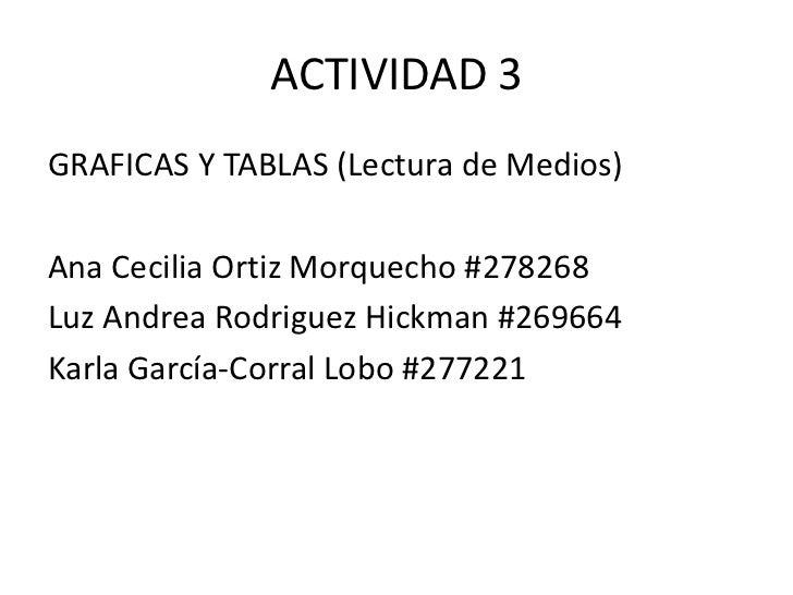 ACTIVIDAD 3GRAFICAS Y TABLAS (Lectura de Medios)Ana Cecilia Ortiz Morquecho #278268Luz Andrea Rodriguez Hickman #269664Kar...