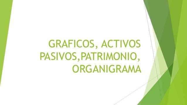 GRAFICOS, ACTIVOS PASIVOS,PATRIMONIO, ORGANIGRAMA
