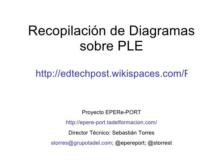 Recopilación de Diagramas sobre PLE http://edtechpost.wikispaces.com/PLE+Diagrams   Proyecto EPERe-PORT http://epere-port....