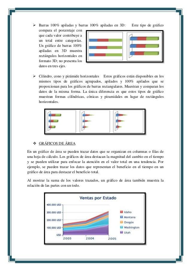 Barras Apiladas Excel Barras 100 Apiladas y Barras