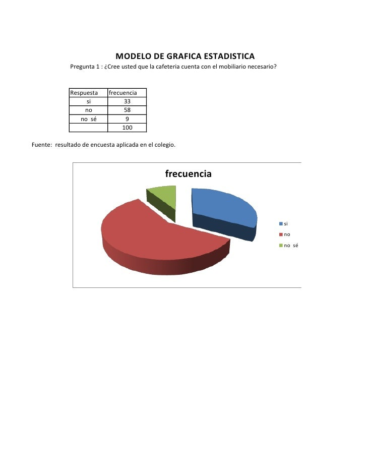 Graficos  Grupo 1