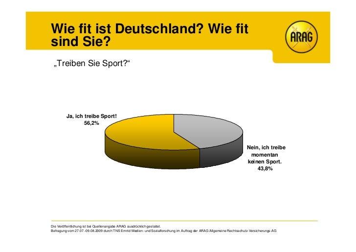 """Wie fit ist Deutschland? Wie fitsind Sie? """"Treiben Sie Sport?""""         Ja, ich treibe Sport!                 56,2%        ..."""