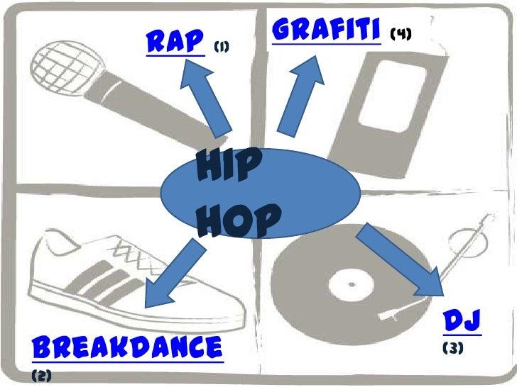 Grafiti (4)      Rap Hip hop          (1)         HIP         HOP                             DjBreakdance                ...