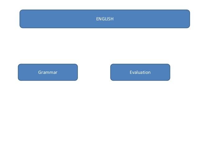 ENGLISH Grammar Evaluation