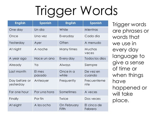 trigger words Translation of trigger at merriam-webster's spanish-english dictionary audio pronunciations, verb conjugations, quizzes and more.