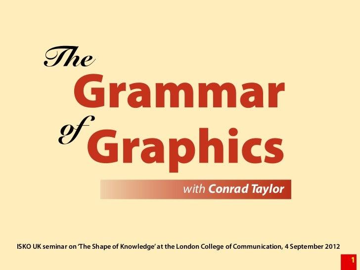 The Grammar of Graphics, for ISKO UK