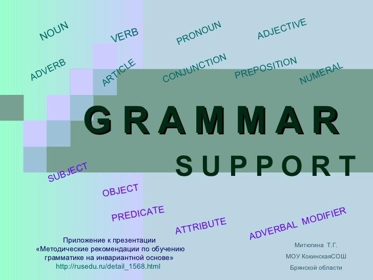 G R A M M A R S U P P O R T NOUN VERB ADVERB ARTICLE CONJUNCTION PRONOUN ADJECTIVE PREPOSITION NUMERAL SUBJECT PREDICATE O...