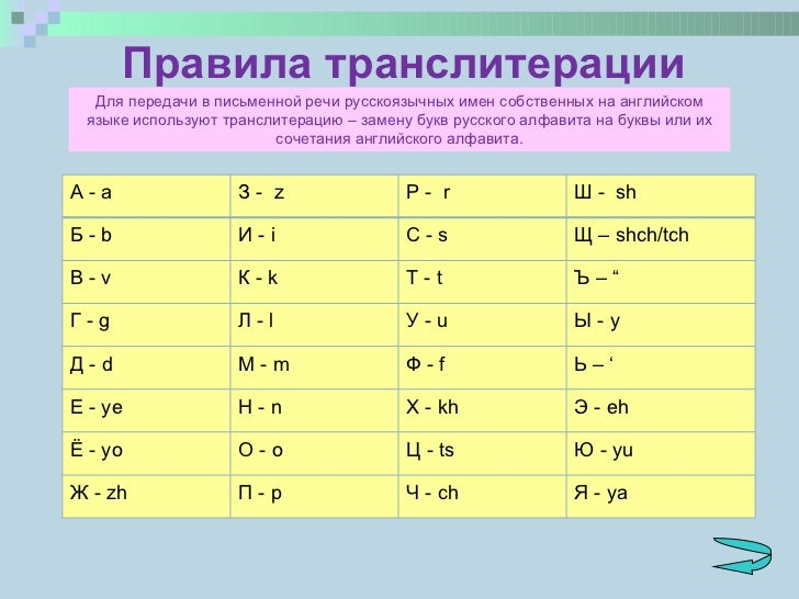 топливный имена на английском с переводом безопасно