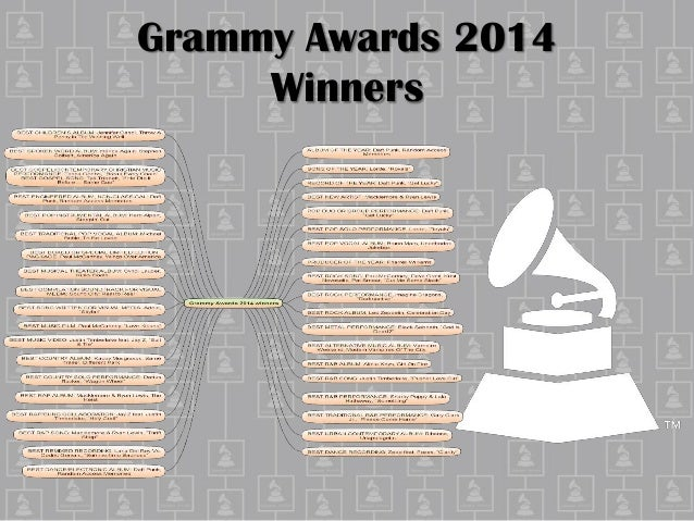 Grammy Awards 2014 Winners