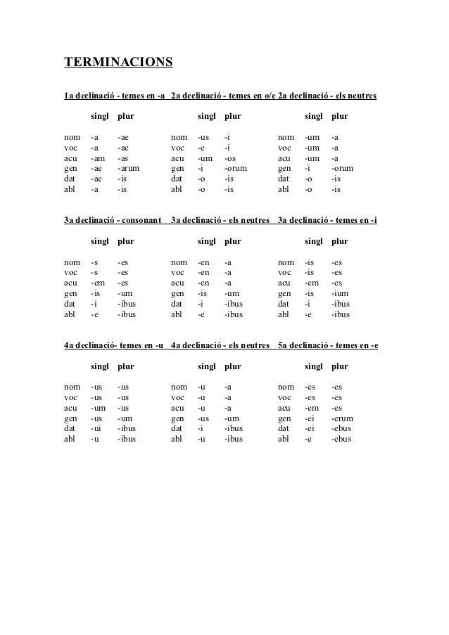 TERMINACIONS1a declinació - temes en -a 2a declinació - temes en o/e 2a declinació - els neutres       singl plur         ...
