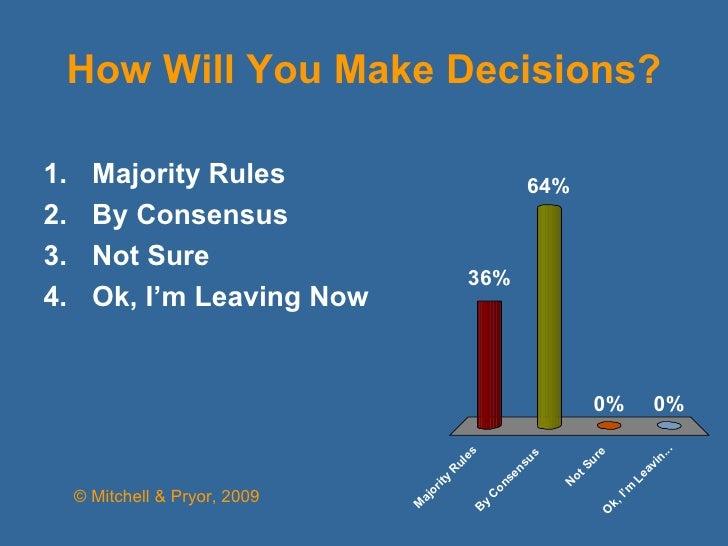 How Will You Make Decisions? <ul><li>Majority Rules </li></ul><ul><li>By Consensus </li></ul><ul><li>Not Sure </li></ul><u...